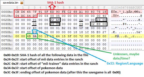 Savedata header information.png