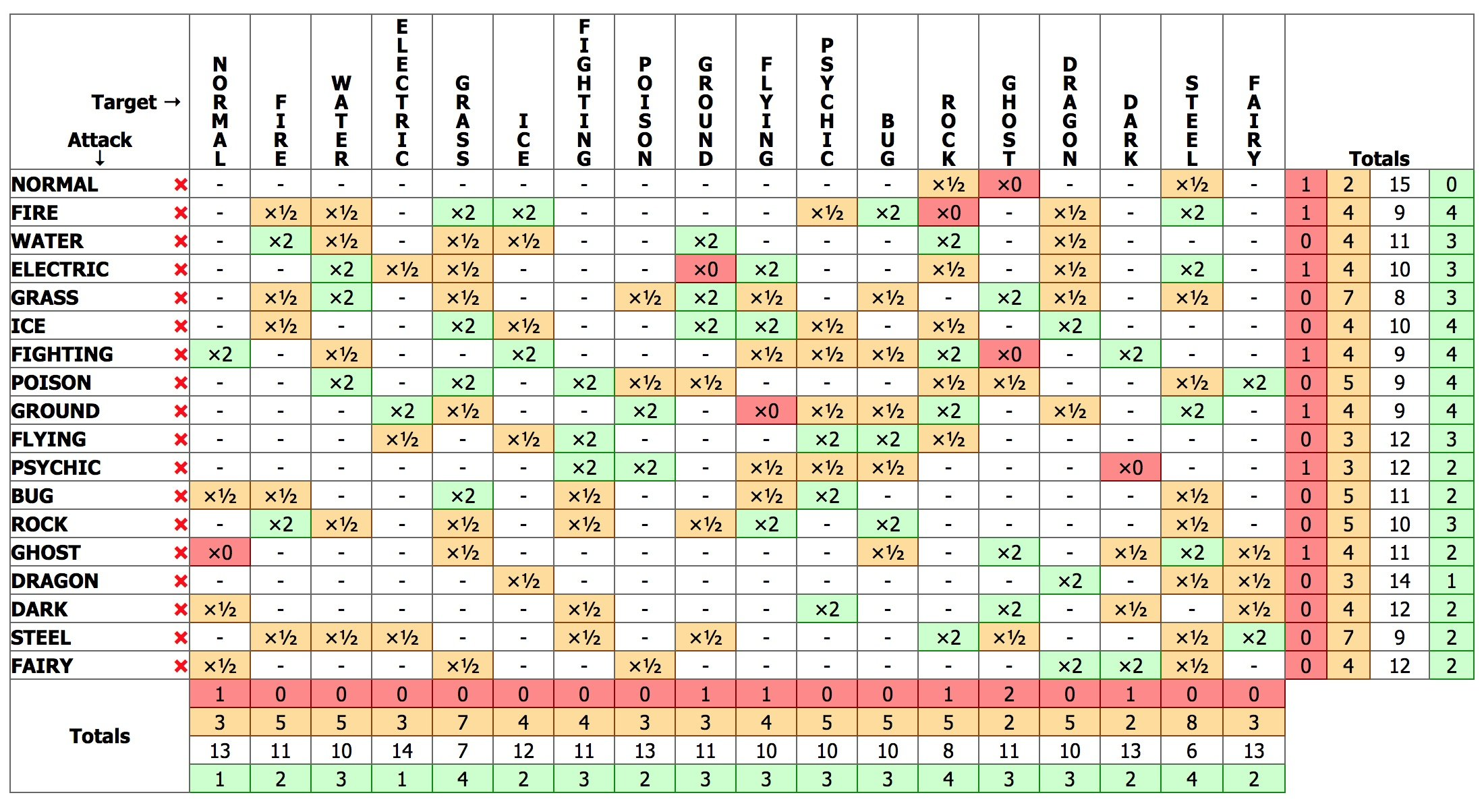 Idea Perfect Balance Type Chart Edit Rom 3ds Discussion
